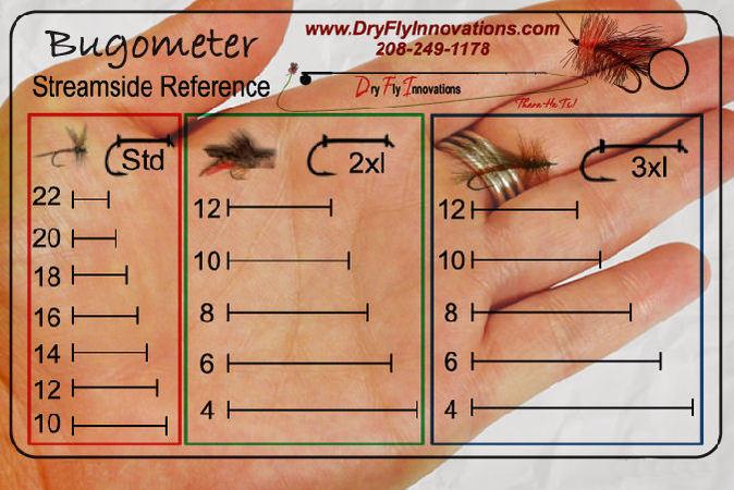 Bugometer